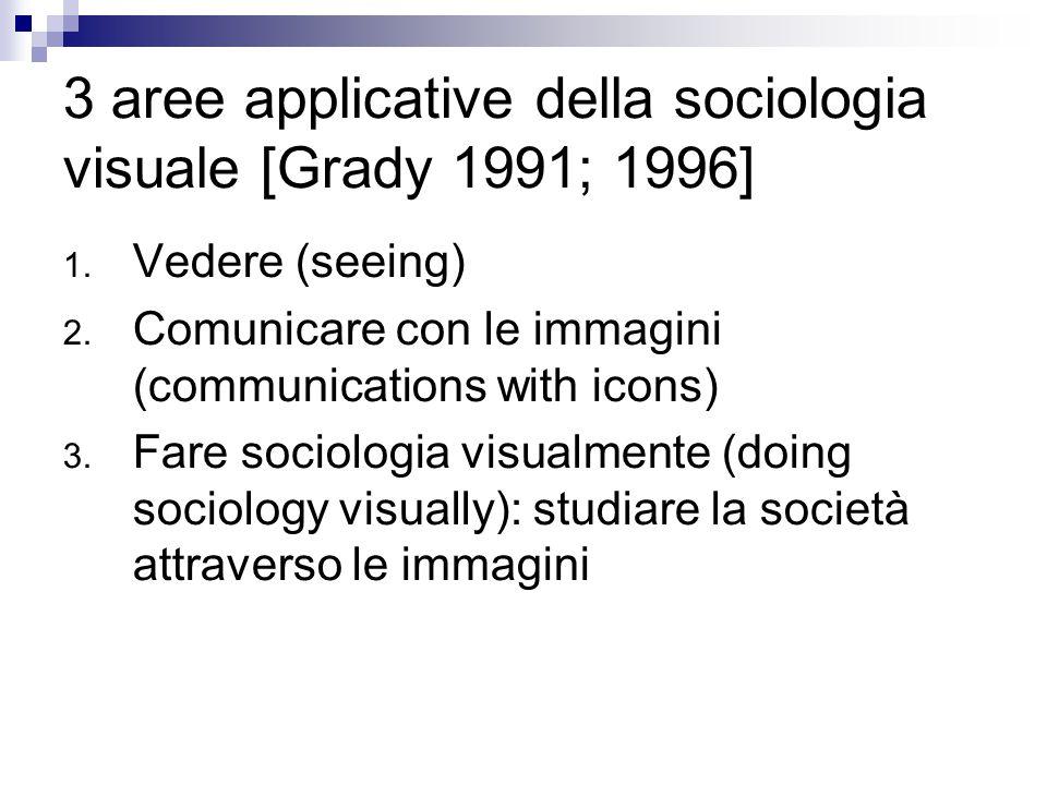 3 aree applicative della sociologia visuale [Grady 1991; 1996]